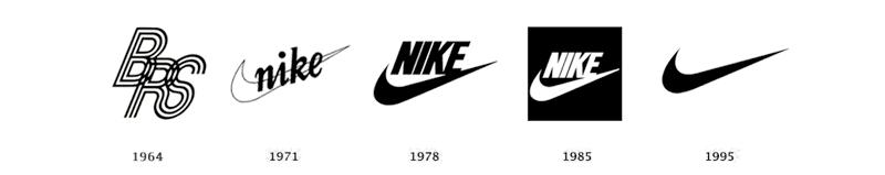 Evolución-Logo-Nike-love-studios