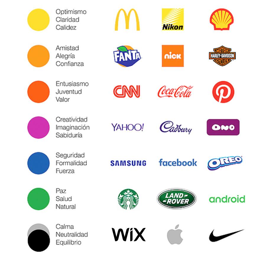 diseno-logotipos-mentalidad-love-studios