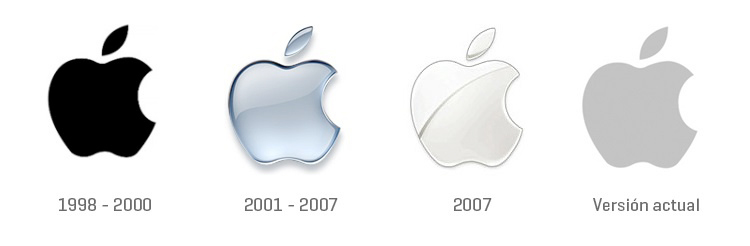 evolucion-logo-apple-love-studios
