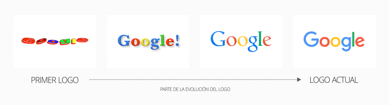 evolucion-logo-google-love-studios