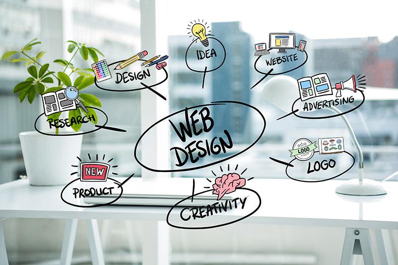 aspectos-para-hacer-pagina-web-eficaz-para-negocio-love-studios